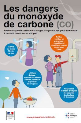Les dangers du monoxyde de carbone (CO)